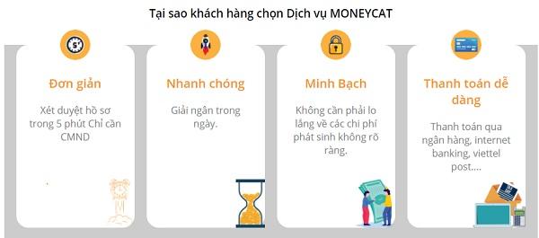 ứng dụng vay tiền MoneyCat